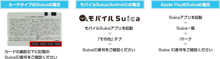 Suica ID番号登録サービスについ...